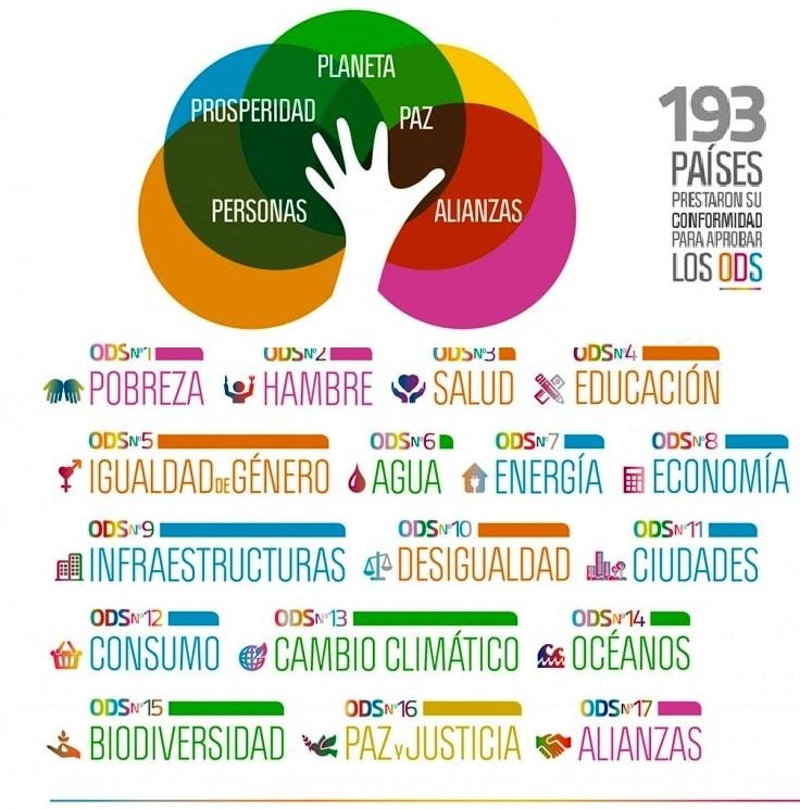 Os obxectivos do desenvolvemento sostible, en Tomiño
