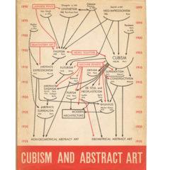 Exposición Genealogías del arte o la historia del arte como arte visual en el Museo Picasso Málaga