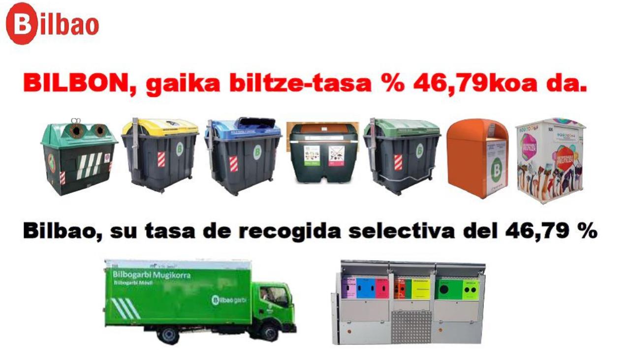 La campaña de concienciación `Birziklatu! ¡Recicla!´ vuelve hoy a las aulas
