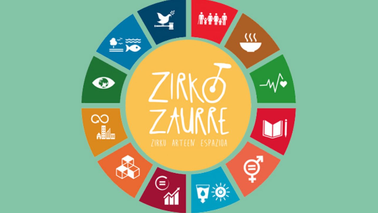 'Garapenerako Zirkua' sensibiliza a los barrios de Bilbao sobre la sostenibilidad