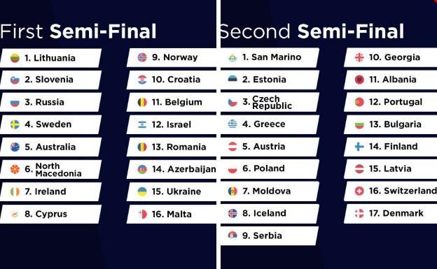 Eurovision 2021 todas las claves del festival galas apuestas y quién gana orden participacion paises semifinales participantes 624x385 1