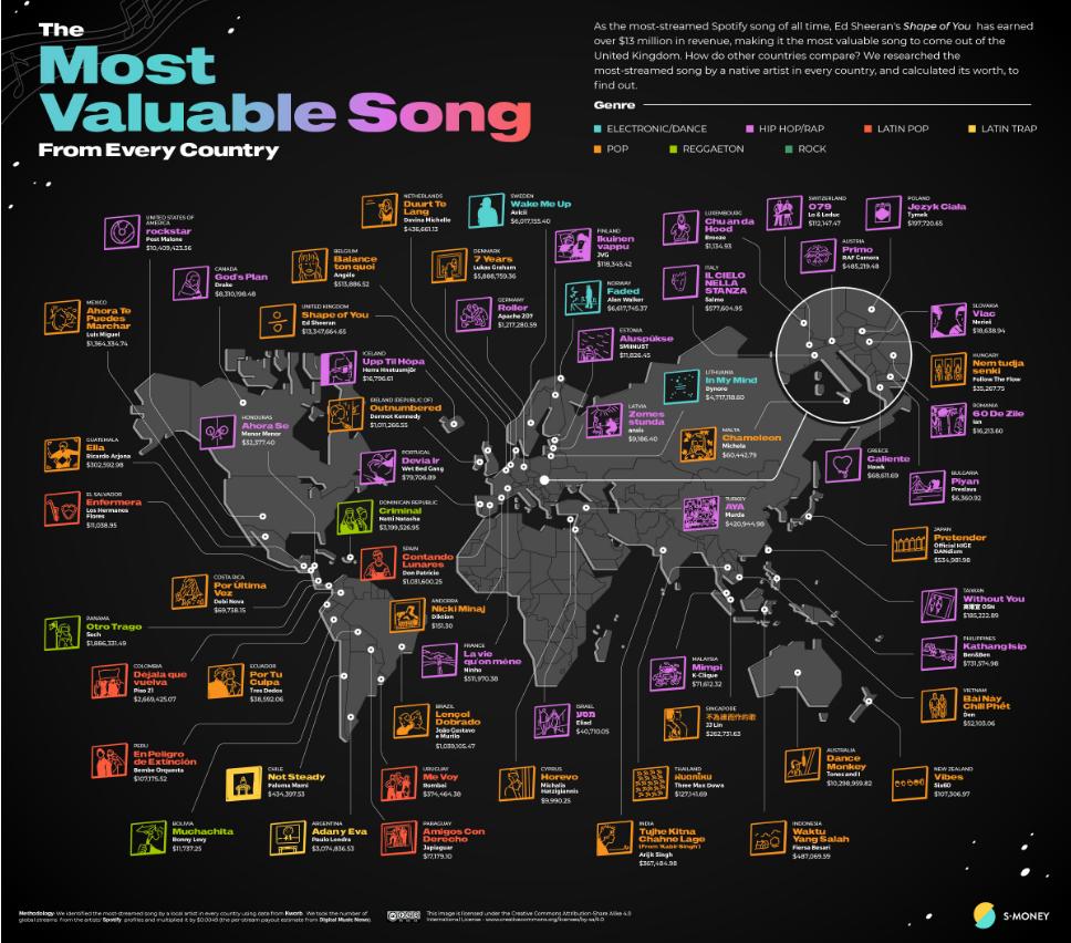 Las canciones mas valiosas de cada pais