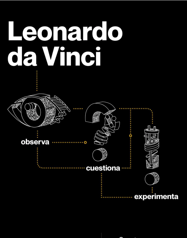 Exposición «Leonardo da Vinci. Observa. Cuestiona. Experimenta» en Coruña